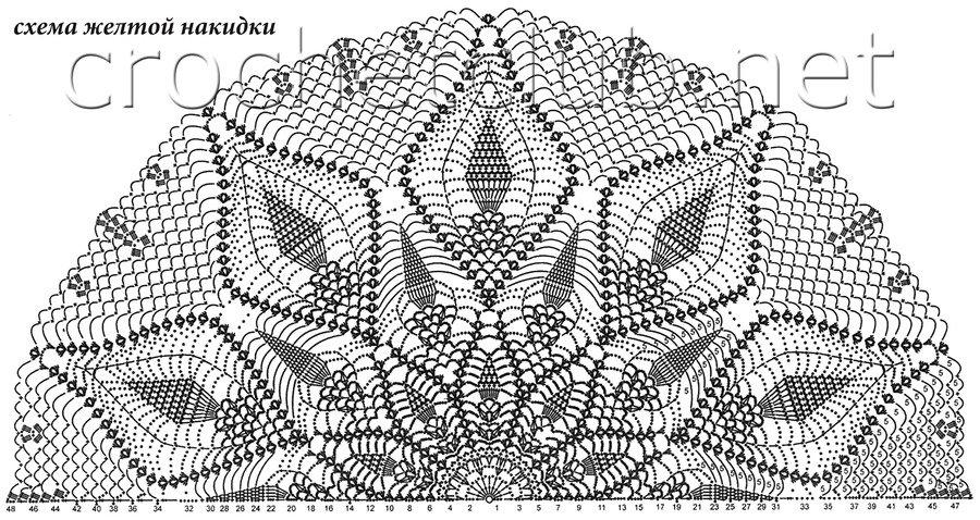 Вязание крючком шали палантины пончо схемы и описания бесплатно