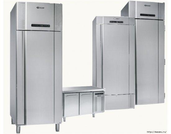 Скачать Холодильное оборудование фото 862x700 px