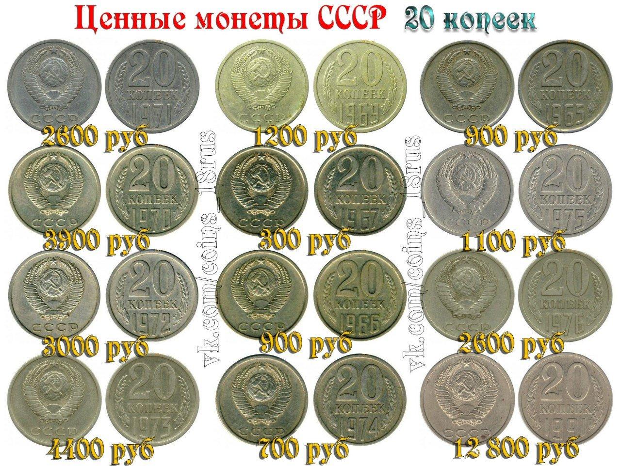 Самые дорогие монеты СССР « Нумизматика, монеты