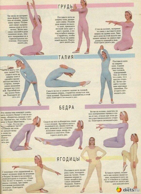 Эффективные упражнения для похудения живота в домашних условиях